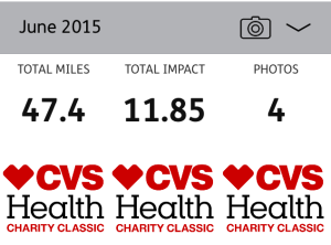 My June 2015 donation to Stand Up to Cancer through the Charity Miles app!