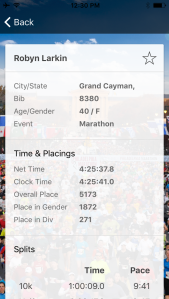 Results. Pretty happy with them considering I ran a marathon the week before and this race had more strenuous conditions.